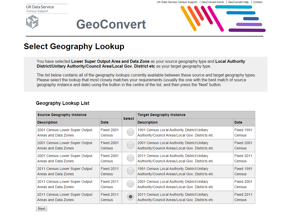 Choose geographies